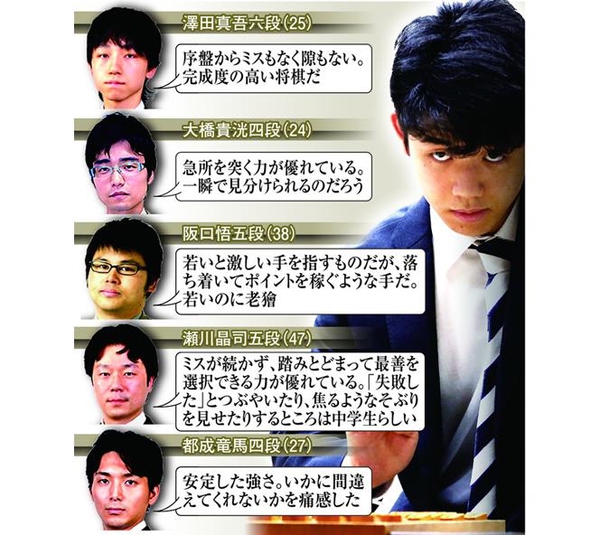 対戦相手たちが見た藤井聡太四段