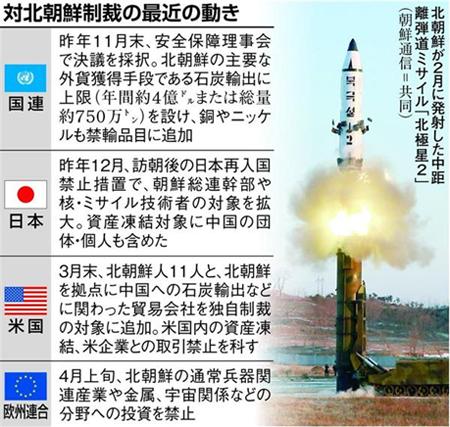 対北朝鮮緊迫 制裁不履行 「不作為」国際的批判も 煩雑作業、運用追いつかず