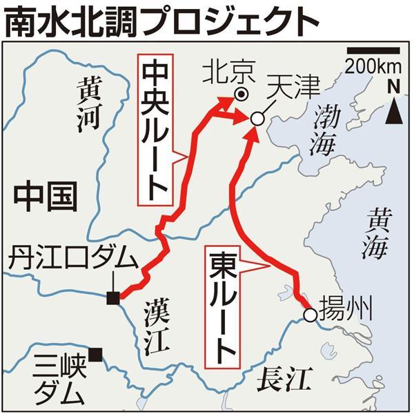 中国-南水北調プロジェクト
