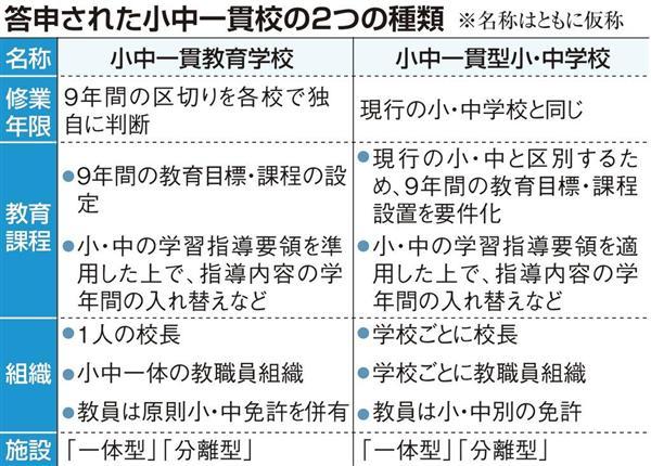 """日本の議論】GHQ""""押しつけの6・3..."""