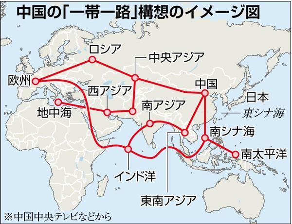 中国の一帯一路構想