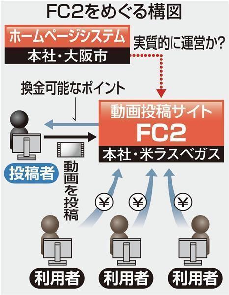 動画 サイト 違法