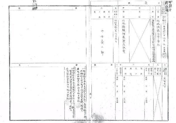 明治に竹島で「アシカ漁」証拠資料あった 登記簿見つかる - 産経WEST