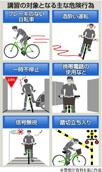 道交法6月改正】大阪の自転車 ...