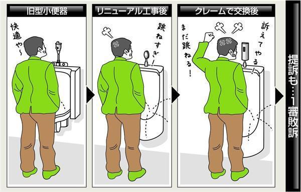 東京都青年の家事件