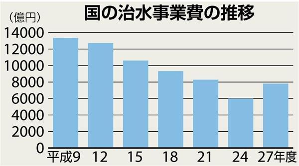 【お笑い】カンニング竹山、首都圏マスコミは「他人事みたい」 豪雨被害で「報道特番ないんだ...」★6 ->画像>62枚