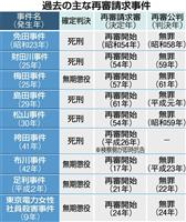 東住吉女児焼死再審】再審無罪は過去に8件 科学鑑定などが決め手 ...