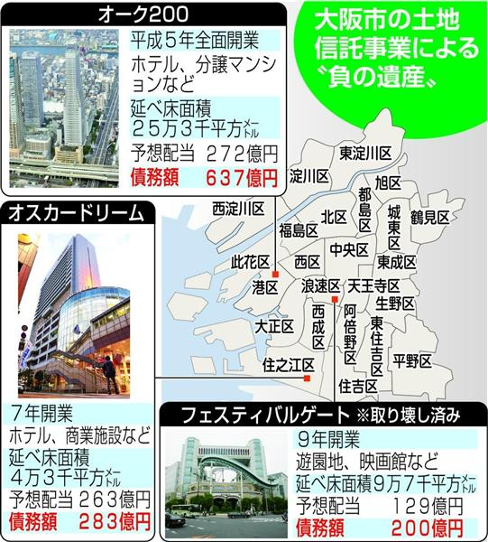 【社会】東京圏への一極集中が拡大 転入超過、13万9千人…安倍政権の看板政策『地方創生』の効果見えず★4 ->画像>4枚