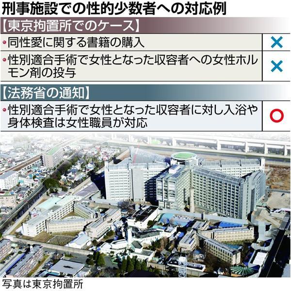 日本の議論】LGBTに厳しい塀の向こう側 個々の事情に対応進まぬ ...