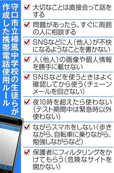 「他人の悪口書き込まない」「夜10時以降は使わない」…スマホルール、中学生が自主的に作成 大阪・守口(1/2ページ) - 産経ニュース