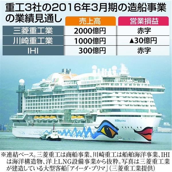 「三菱重工業客船事業」的圖片搜尋結果