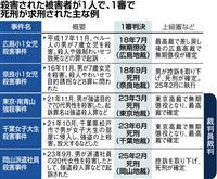 神戸小1女児殺害】君野被告18日判決 死刑求刑…裁判員「被害者1人 ...