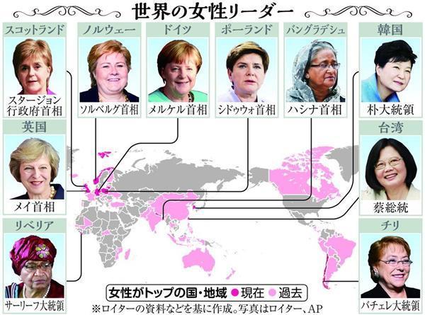 世界の女性リーダー
