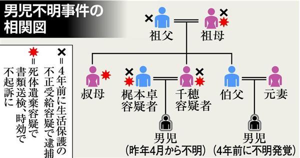 【社会】堺市の男児不明、「遺体を峠に遺棄」と父親供述©2ch.net YouTube動画>24本 ->画像>11枚