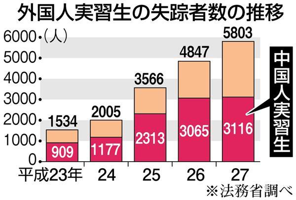 【社会】日本兵が日本兵を銃殺 当事者の元隊員95歳男性が記録に 「住民虐殺、強姦・強奪許せず」 [無断転載禁止]©2ch.net YouTube動画>20本 ->画像>20枚