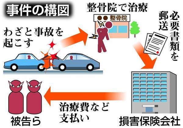移動車両をアジトに・・・特殊詐欺グループ摘発( …