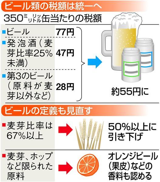 ビール類の酒税一本化は32年度か...