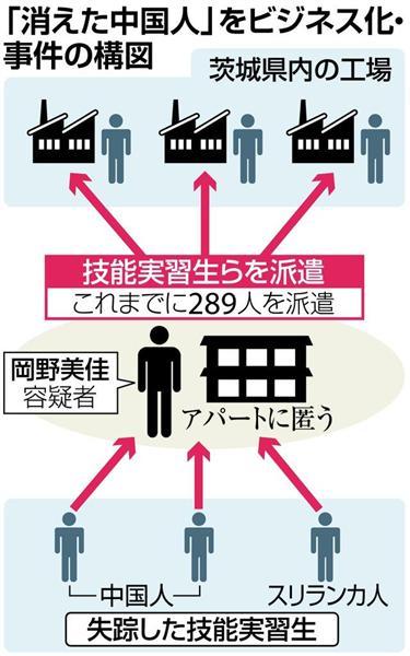 侵略する中共 陸海空 日本への移住 手先・共産党・民進党・立民党・NHKとマスコミ・日教組から祖国日本を護り子々孫々へ