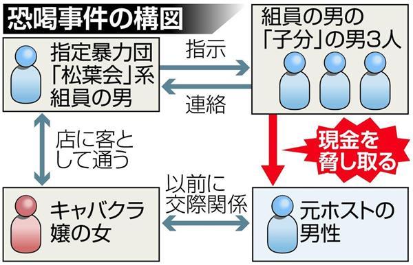 山口組の分裂。山健組を筆頭に15団体離脱は大きいですね。新組織名は 神戸山  - Yahoo!知恵袋