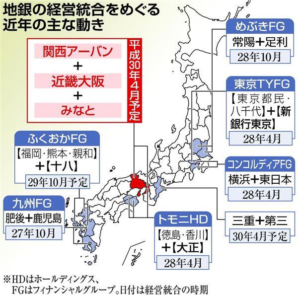 【地銀再編~関西3行の行方(下)】メガバンクの思惑が呼んだ ...