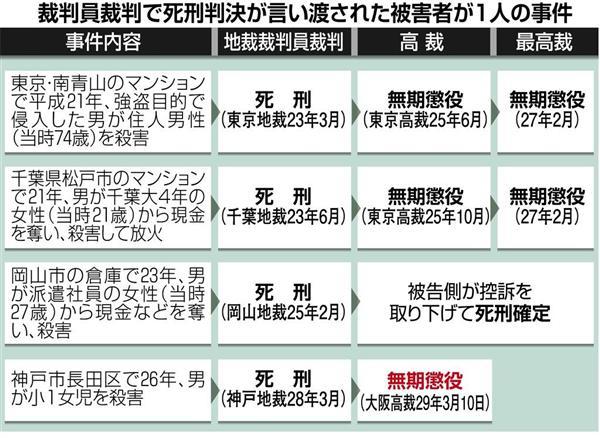 神戸女児殺害】減刑5例目「裁判...