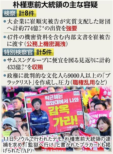 http://www.sankei.com/images/news/170319/wor1703190035-p1.jpg