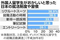 【就活リサーチ】外国人留学生 ここが変だよ日本の就活!