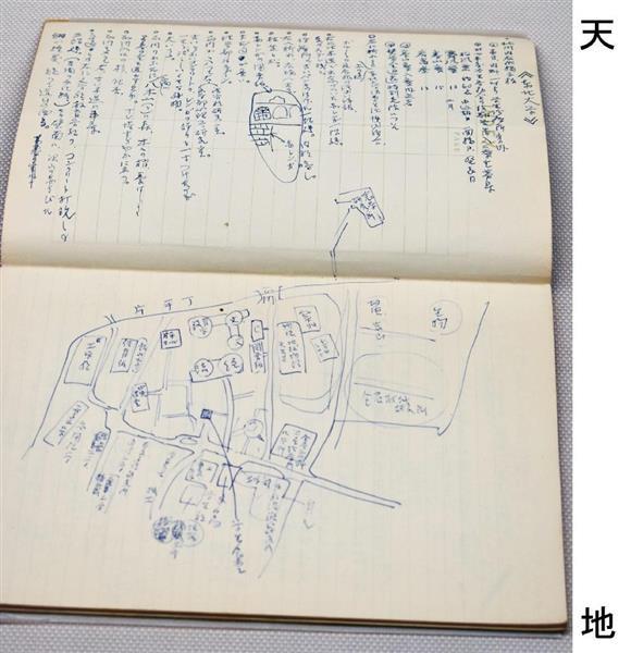三島 由紀夫 創作 ノート
