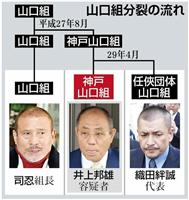 井上邦雄・神戸山口組組長を逮捕...