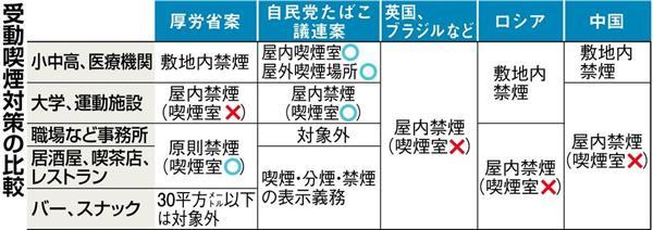 http://www.sankei.com/images/news/170612/lif1706120004-p2.jpg