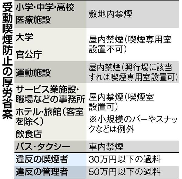 http://www.sankei.com/images/news/170612/lif1706120004-p3.jpg