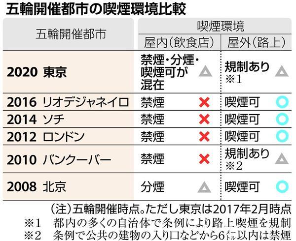 http://www.sankei.com/images/news/170612/lif1706120004-p4.jpg