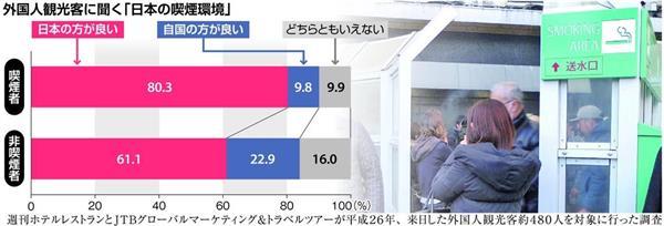 http://www.sankei.com/images/news/170612/lif1706120004-p5.jpg