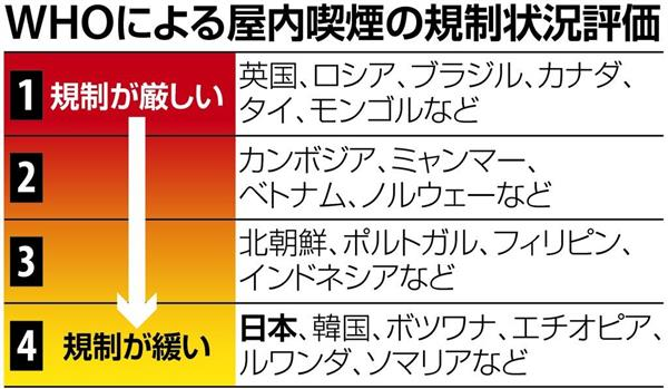 http://www.sankei.com/images/news/170612/lif1706120004-p6.jpg