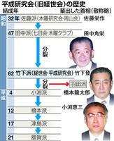 http://www.sankei.com/images/news/170718/plt1707180002-n1.jpg
