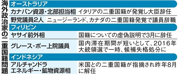 http://www.sankei.com/images/news/170727/wor1707270004-p2.jpg