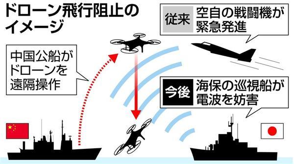電波妨害でドローン阻止 中国の...