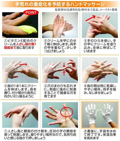 指先 の 皮 が むける
