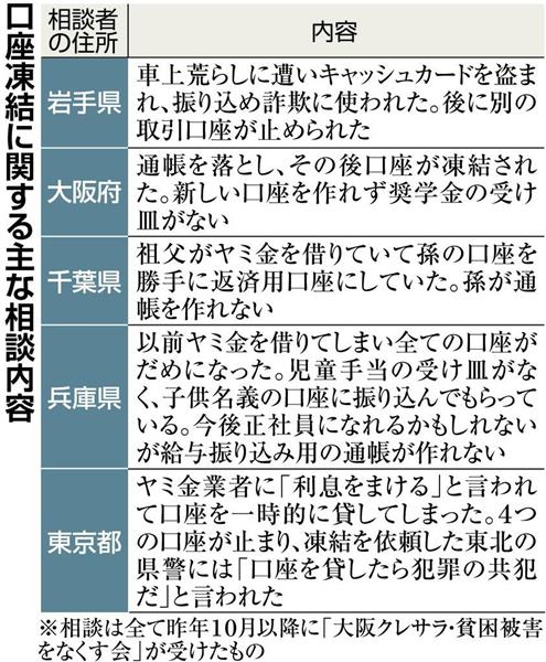 振り込め詐欺救済法に関するQ&A : 三井住友銀行