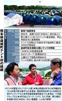 「攻めの防災を」南海トラフ・首都直下地震対策に登山家の野口健さんら提言 熊本地震のテン…