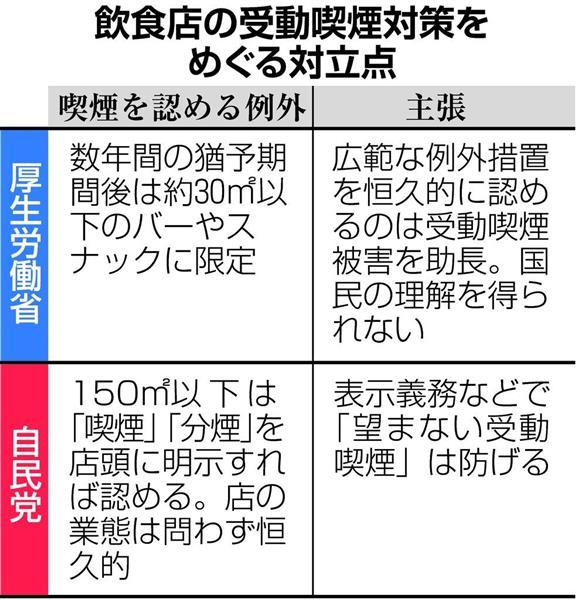 http://www.sankei.com/images/news/170905/prm1709050004-p4.jpg