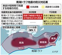 【西論】南海トラフ巨大地震 「予知不能」被害を最小とするには