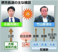 【松本学の野党ウオッチ】臆面もなく共産党と手を組む自民党のあきれた二枚舌 堺市長選がと…