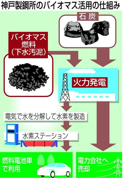 http://www.sankei.com/images/news/170919/wst1709190011-p1.jpg