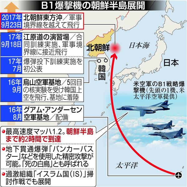 B1爆撃機の朝鮮半島展開