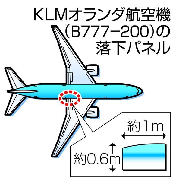 KLMオランダ航空868便パネル落下事故
