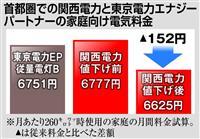 【ビジネスの裏側】関電の電気、お得なのは関西よりも首都圏