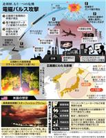 【野口裕之の軍事情勢】専守防衛も非核三原則も放棄せぬ日本 中国や北朝鮮にいたぶられるの…