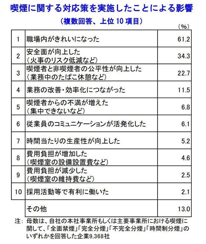 http://www.sankei.com/images/news/171018/lif1710180032-l1.jpg