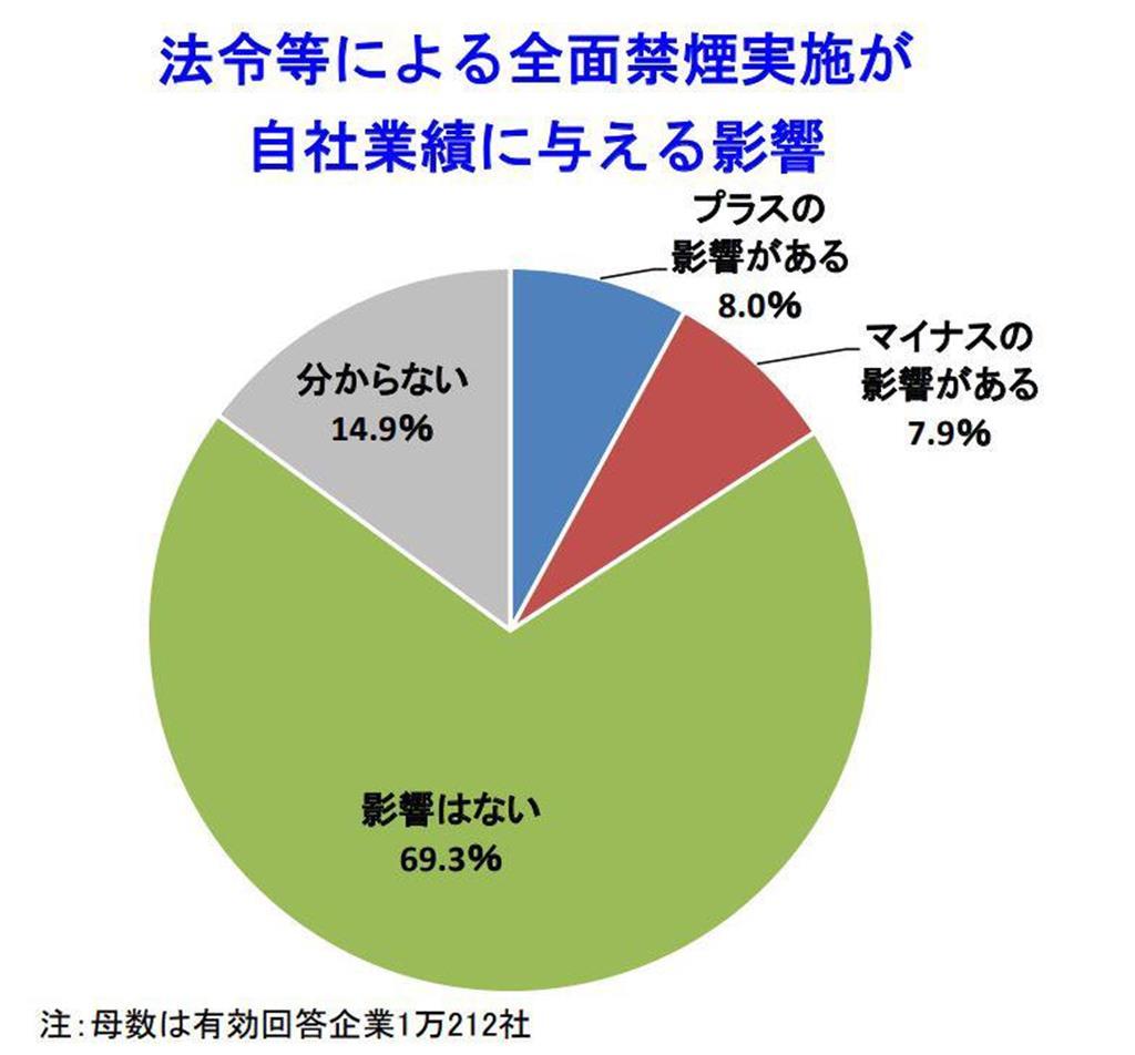 http://www.sankei.com/images/news/171018/lif1710180032-l3.jpg
